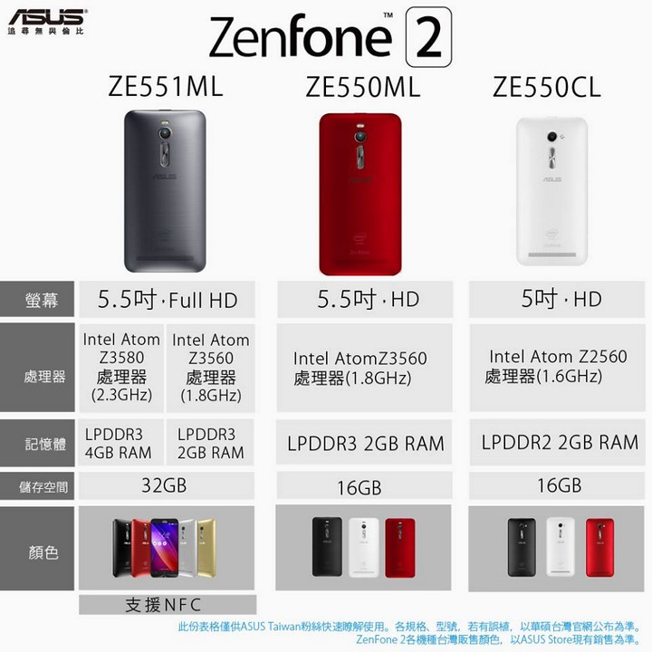 Zenfone-2-SKU