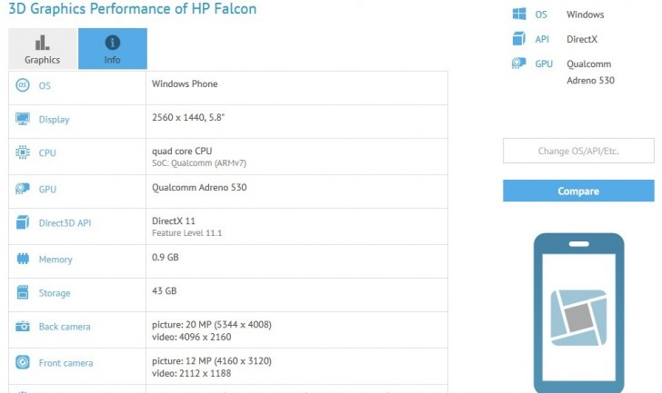 hp-falcon-gfxbench